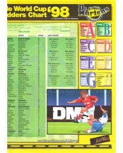 1998 World Cup - Sunday People Squads & Ladders Chart