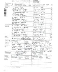Barcelona v Chelsea official handwritten teamsheet 18/04/2000 Champions League