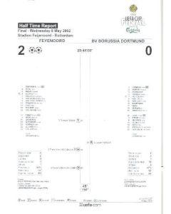 2002 UEFA Cup Final Half Time Report Feyenoord v Borussia Dortmund 08/05/2002
